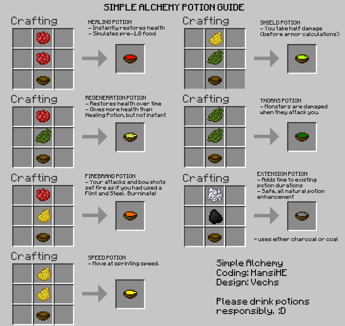 Minecraft Wiki Crafting Recipes 1 8   Crafting