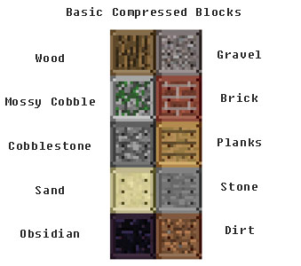 Compressed basic [1.2.5] Weaponizer