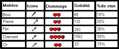 Sans titre1 [1.2.5] Battlegear