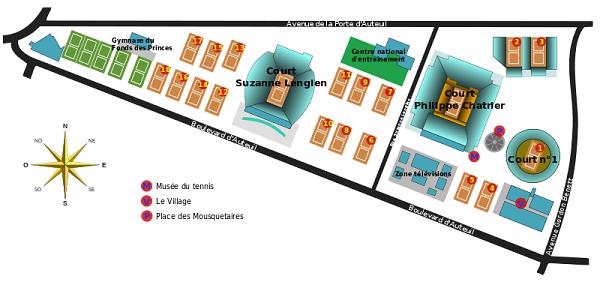 Plan RG [1.2.5] Roland Garros