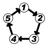 Creative Gates portalorder