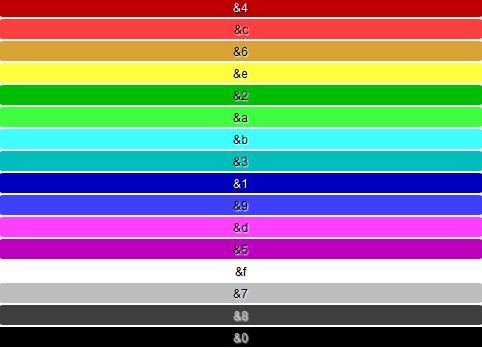 Как сделать цветным названия клана в майнкрафт