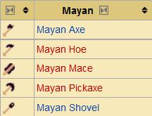 outils maya [1.5.2] Millénaire