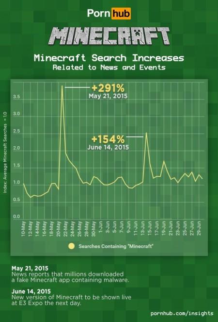 p-minecraft
