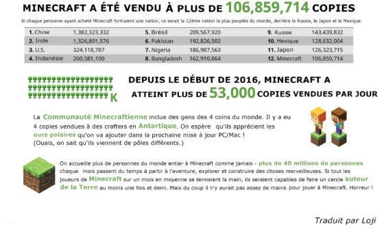 Minecraft_100_000_000_francais2
