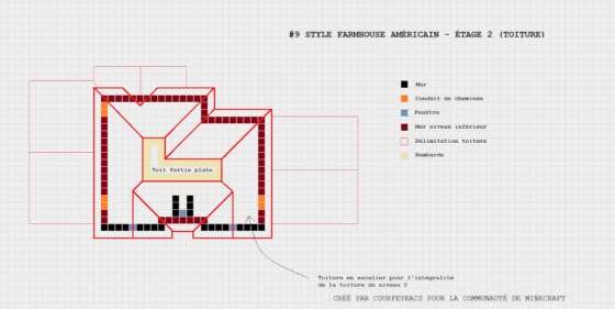 plan minecraft ferme américaine american farmhouse deuxieme étage toiture