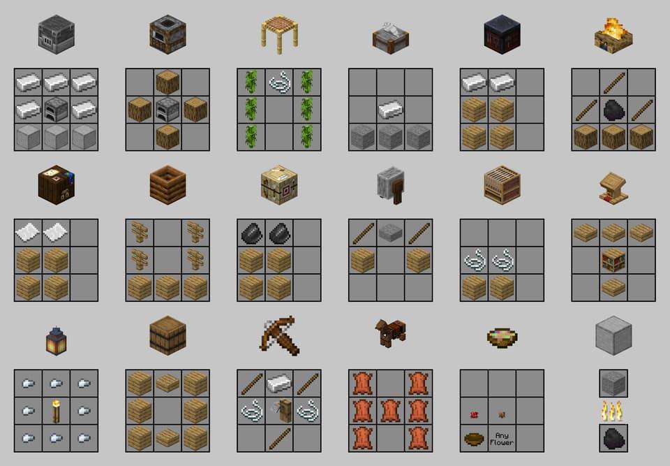 toutes les recettes dans minecraft 1.14