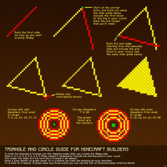 construction triangle cercle minecraft