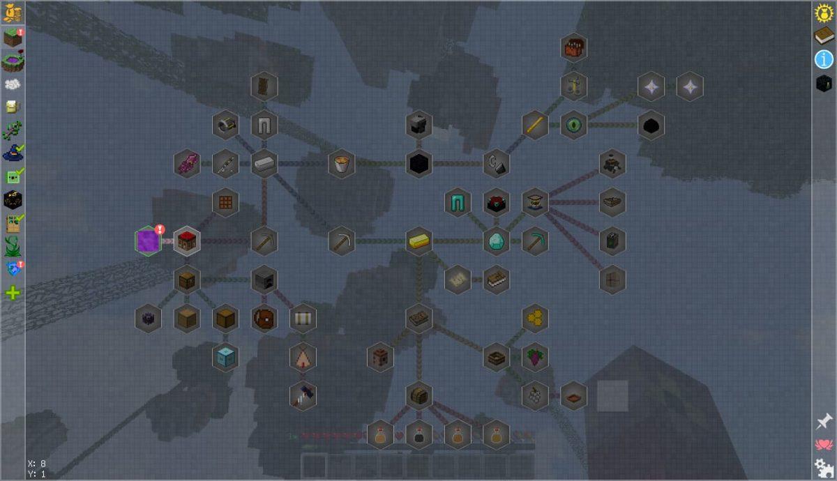 Modpack Roguelike Adventures and Dungeons : les compétences à débloquer
