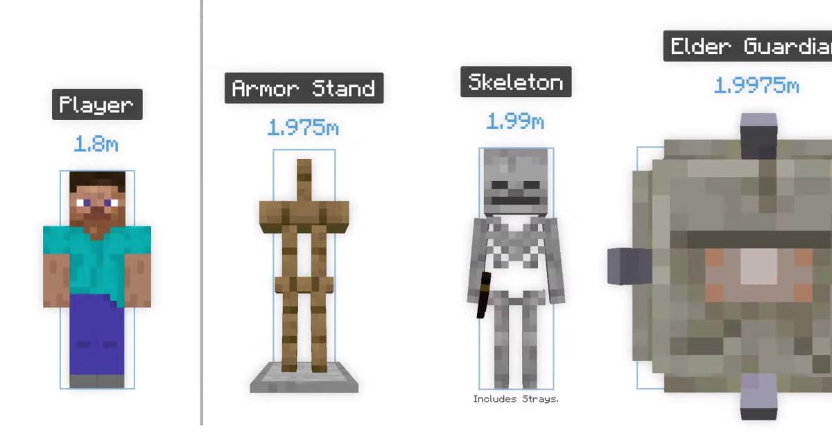 Comparaison de taille dans Minecraft