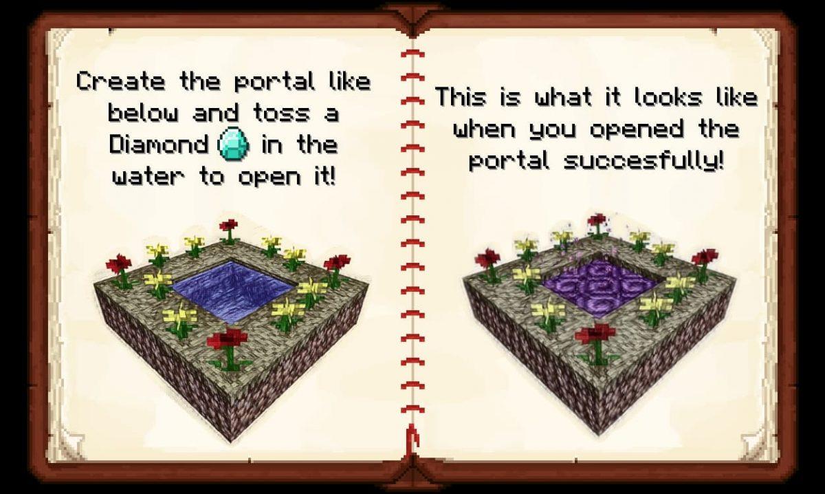 portail pour accéder à the twilight forest