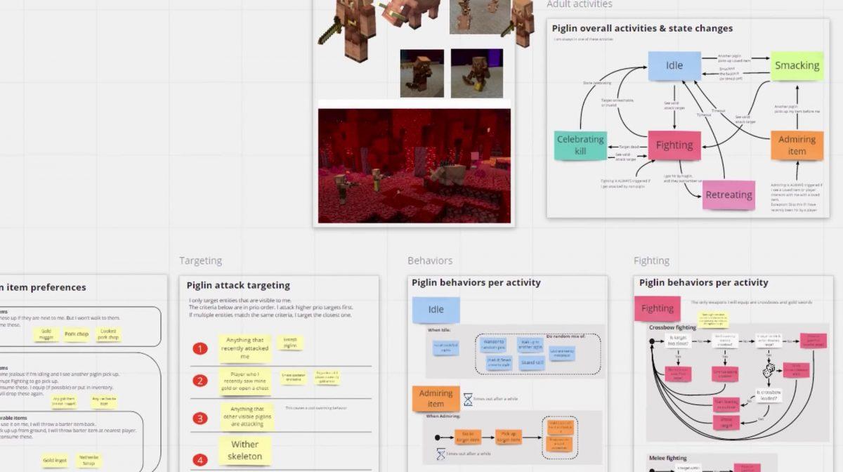 Cheminement d'idées uitlisé par Mojang Studios pour le comportement des piglins et hoglins