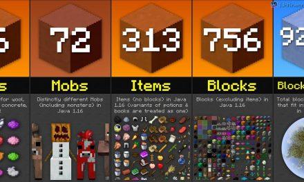 Comparaison de nombres dans Minecraft
