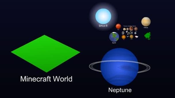 Quelle est la taille d'un monde Minecraft ?