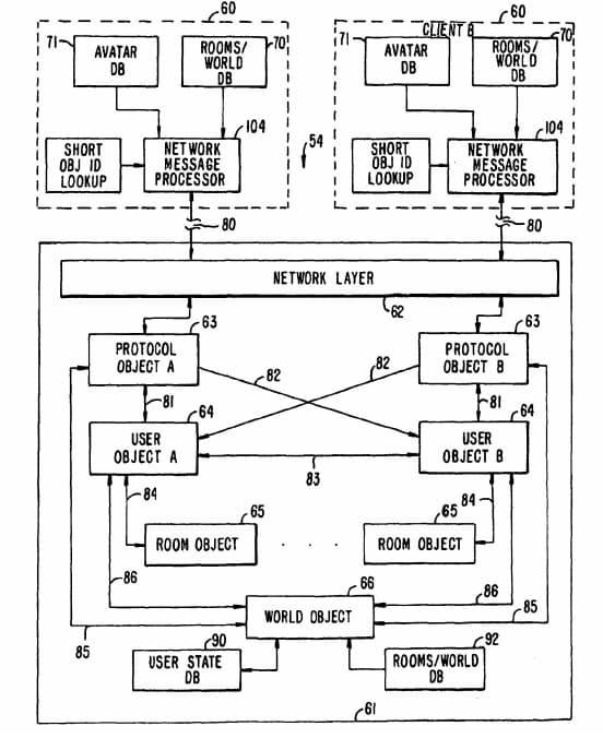 Illustration du brevet 501 pour expliquant le fonctionnement étant déposé.