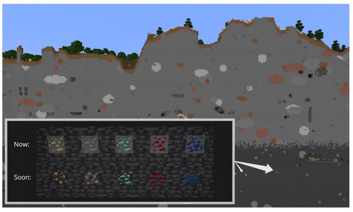 Les minerais dans la grimstone