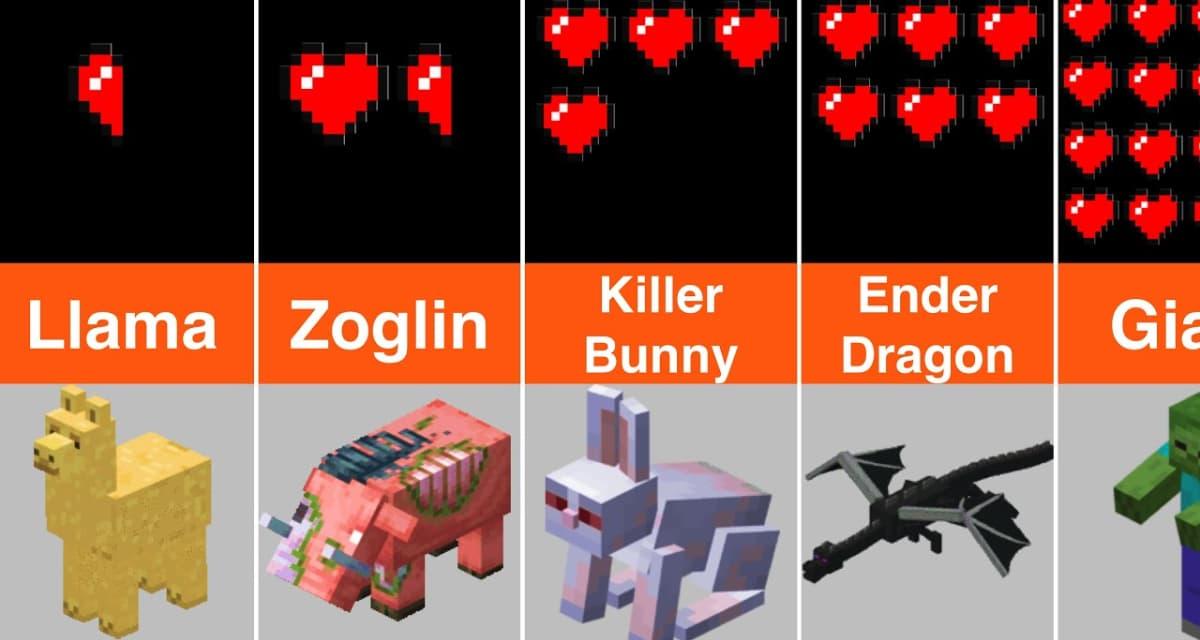 Comparaison des dégâts causés par les créatures dans Minecraft