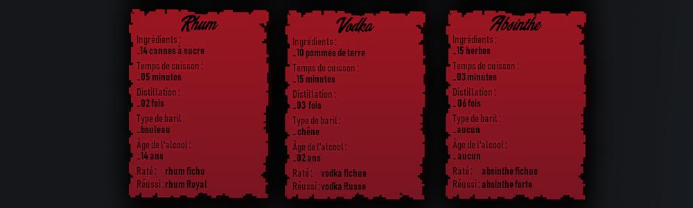 Recette d'alcools sur le serveur Imperia