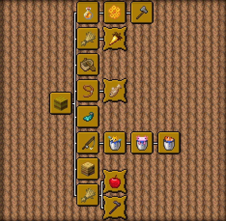 progrès minecraft agriculture arbre
