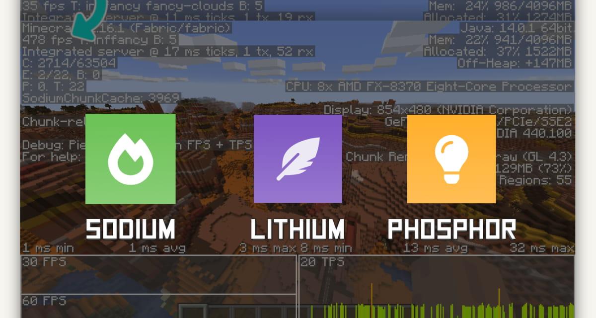 Sodium, Lithium et Phosphor – 3 mods pour optimiser Minecraft – 1.15.2 → 1.17.1